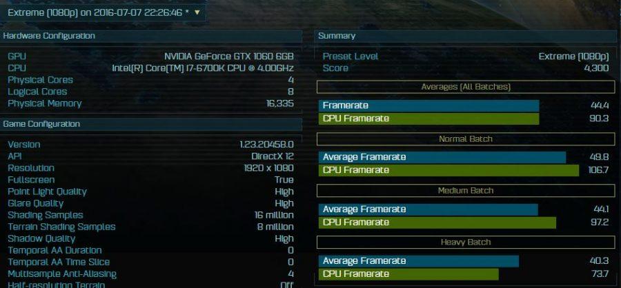 GeForce GTX 1060 AOTS Extreme 1080p