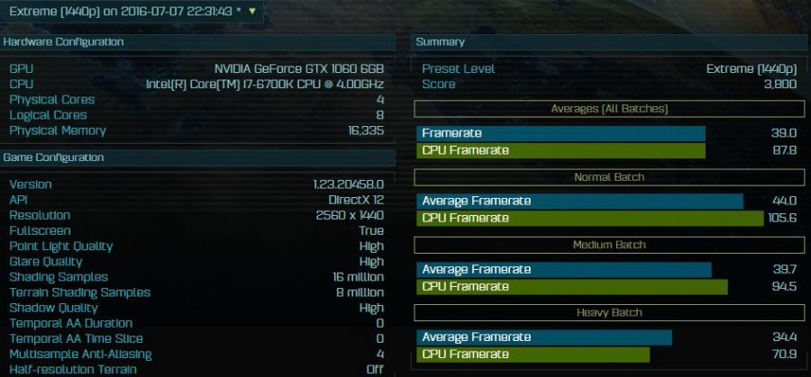 GeForce GTX 1060 AOTS Extreme 1440p