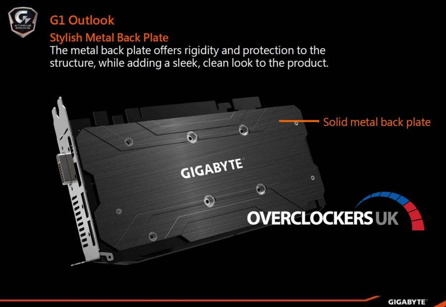 Gigabyte Radeon RX 480 G1 GAMING (1)
