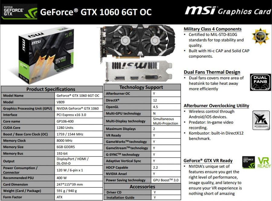 MSI GTX 1060 6G TOC Specs