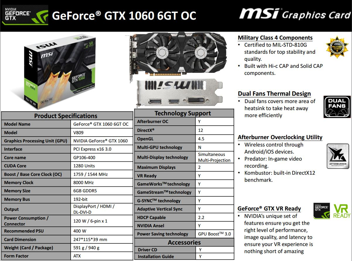 Gigabyte gtx 750 ti windforce review pure overclock page 3 - Msi Gtx 1060 6g Toc Specs