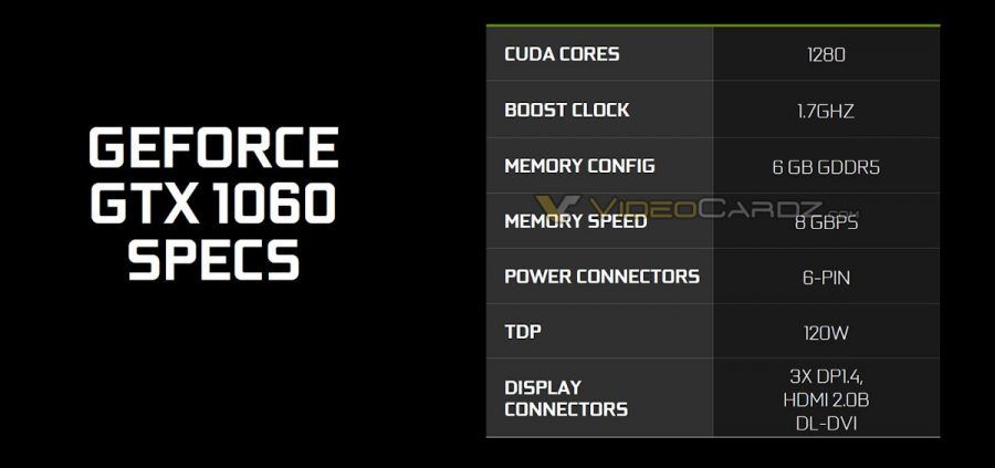 NVIDIA GeForce GTX 1060 (4)