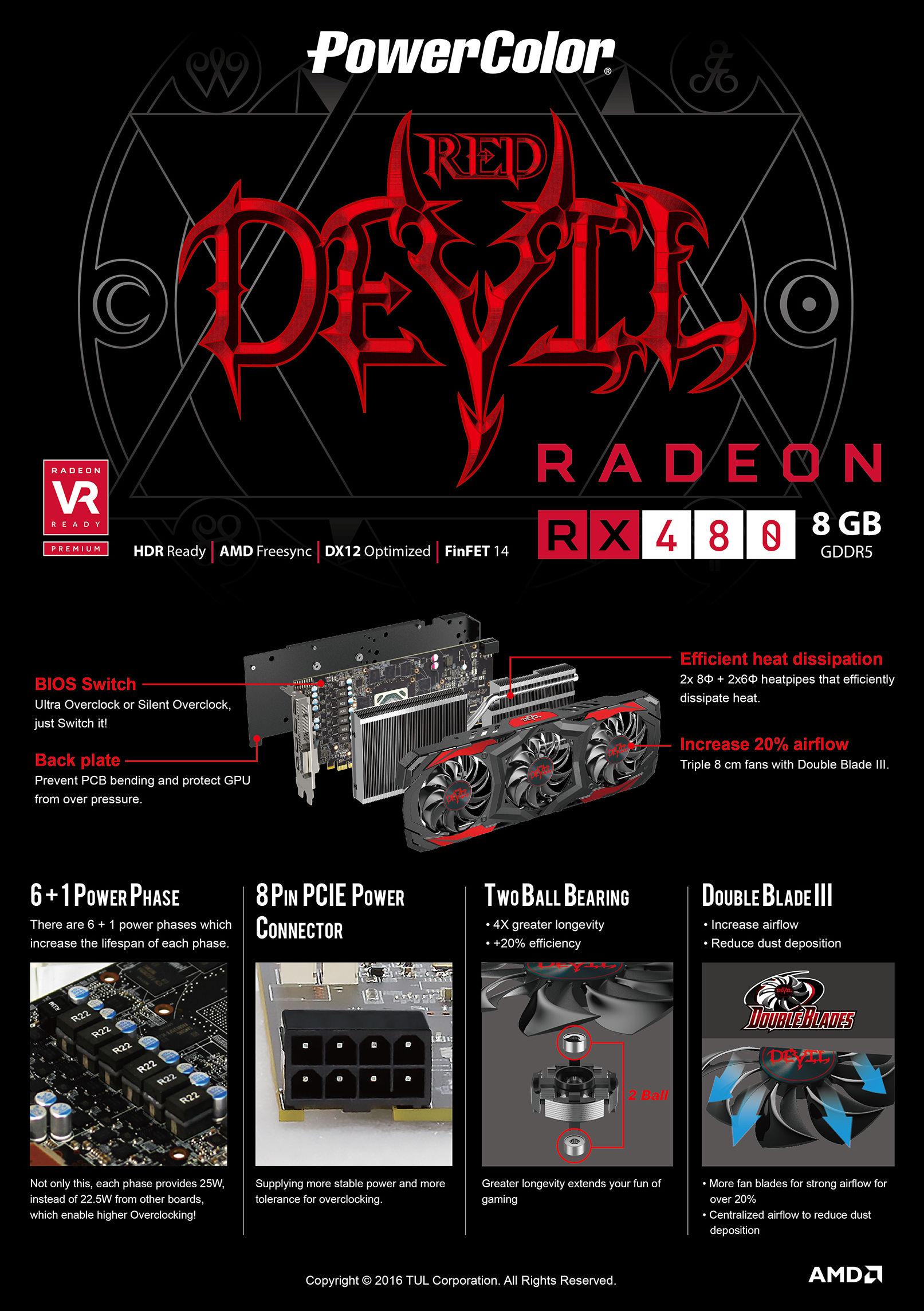 RX 480_RED DEVIL-F