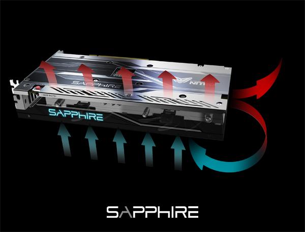 Sapphire Radeon RX 480 NITRO+ backplate