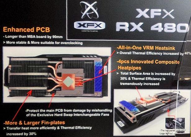 XFX RX 480 cooler