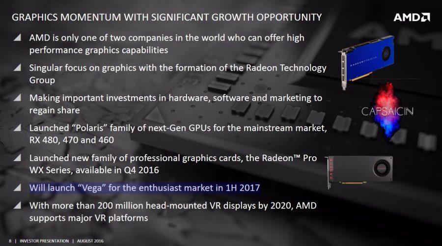 AMD Vega 1H 2017