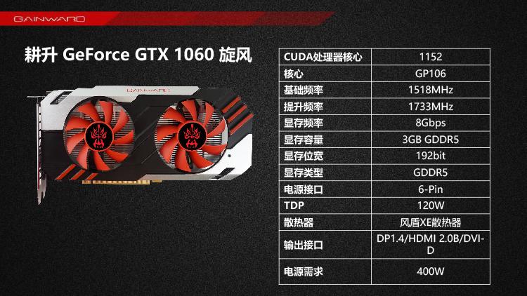 NVIDIA confirms GeForce GTX 1060 3GB has 1152 CUDA cores