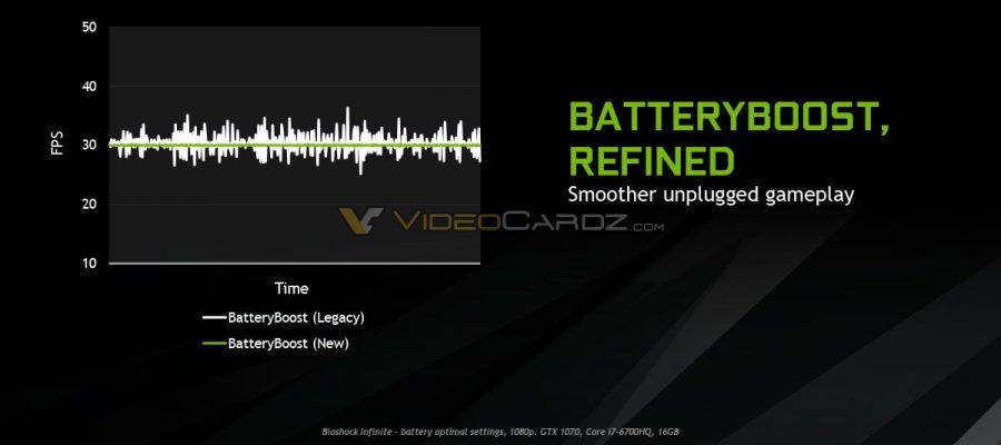 NVIDIA GeForce GTX 10 Pascal Notebook Series (2)