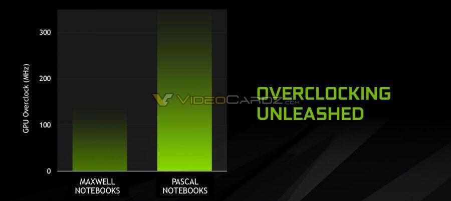 NVIDIA GeForce GTX 10 Pascal Notebook Series (5)