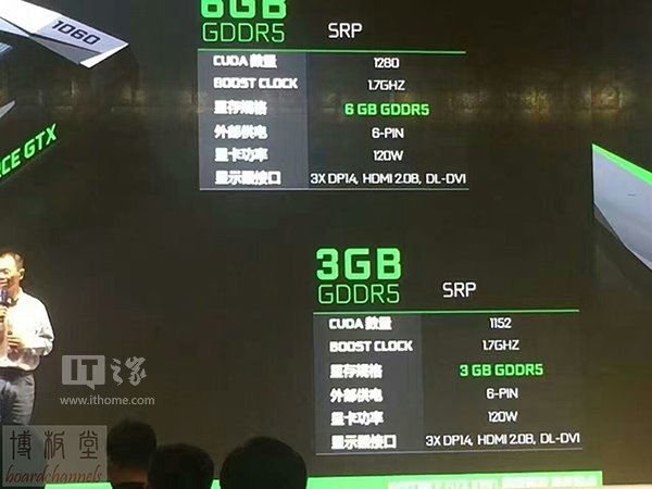 NVIDIA-GeForce-GTX-1060-3-GB-Announcement