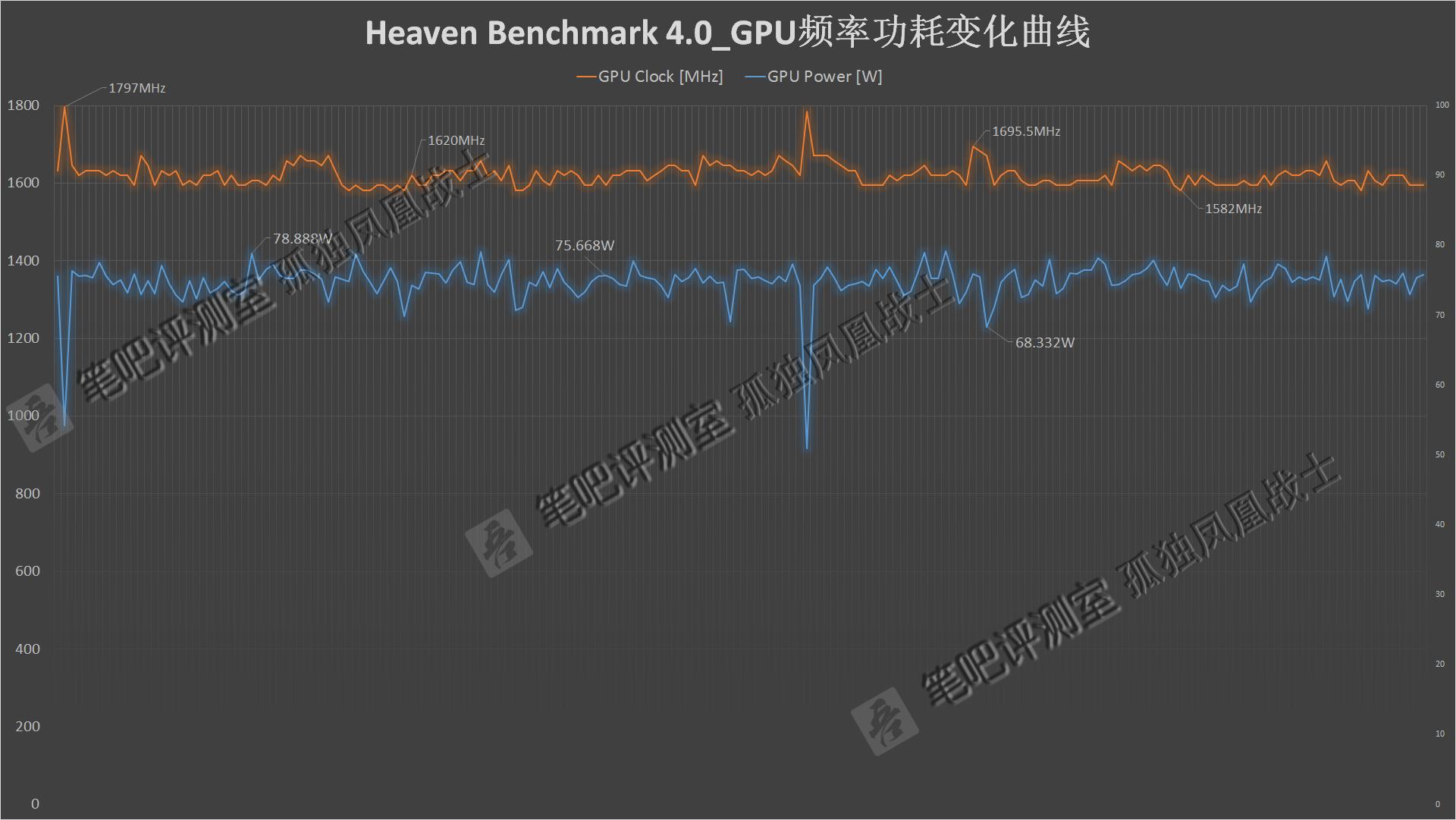 NVIDIA GeForce GTX 1060 Mobile (5)