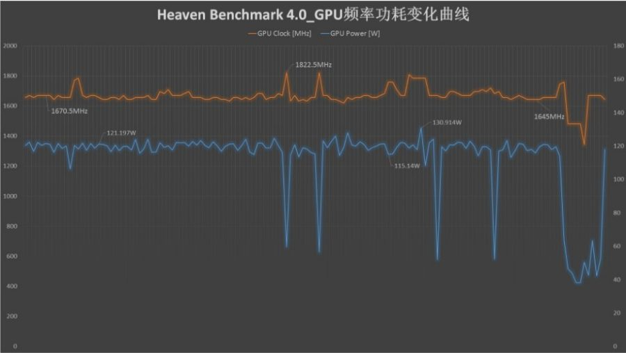 NVIDIA GeForce GTX 1070 Mobile Heaven