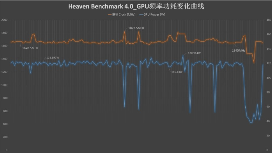 GeForce GTX 1070 Mobile and Radeon R9 M480 benchmarks leaked