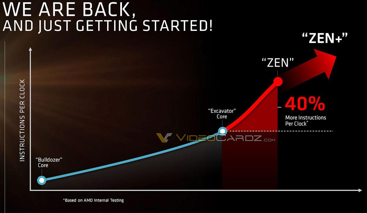 AMD ZEN - nova X86 Jedra @ Slo-Tech
