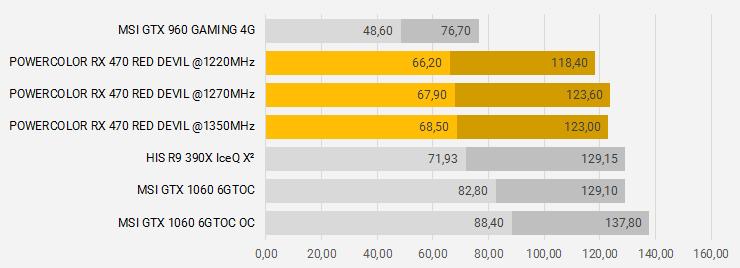 PowerColor Radeon RX 470 4GB Red Devil - VideoCardz com