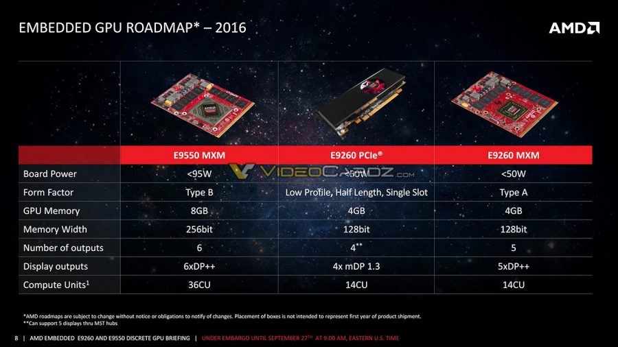 amd-embedded-radeon-polaris-1