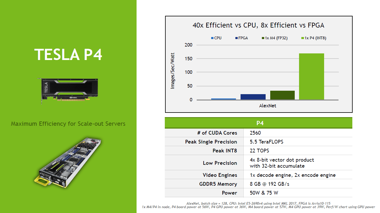 NVIDIA announces Pascal-based Tesla P40 and P4 | VideoCardz com