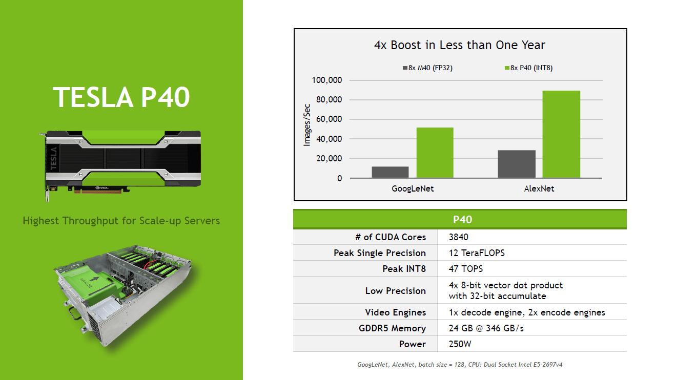 NVIDIA announces Pascal-based Tesla P40 and P4 | VideoCardz com