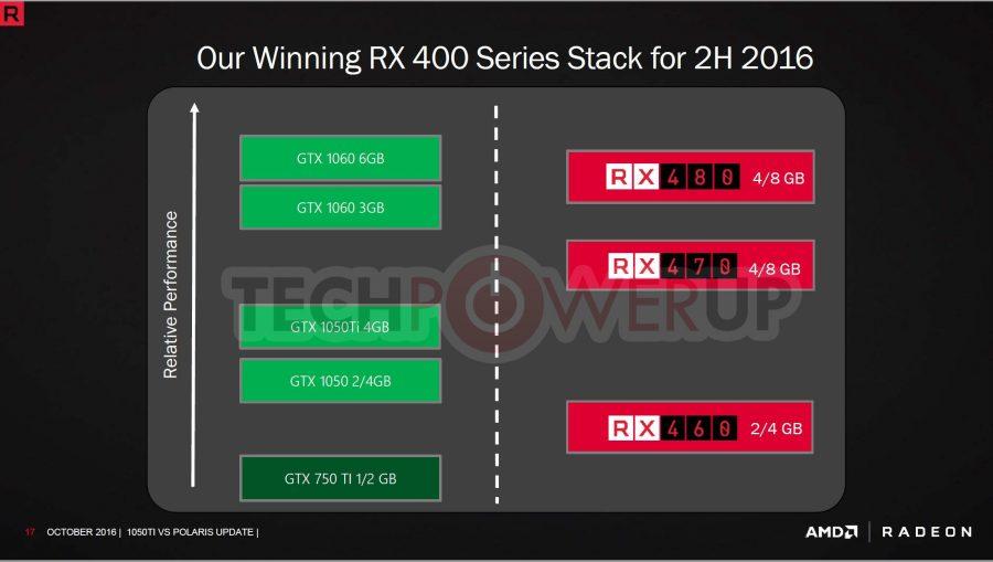 amd-rx-470-vs-nvidia-gtx-1050-ti-2