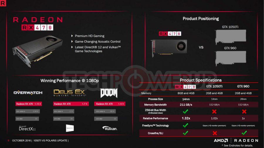 amd-rx-470-vs-nvidia-gtx-1050-ti-6
