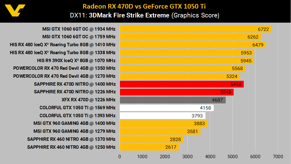 Amd Quietly Launches Radeon Rx 470d For Chinese Market Videocardz Com
