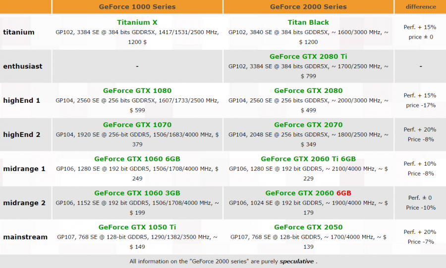 nvidia-pascal-refresh-geforce-20
