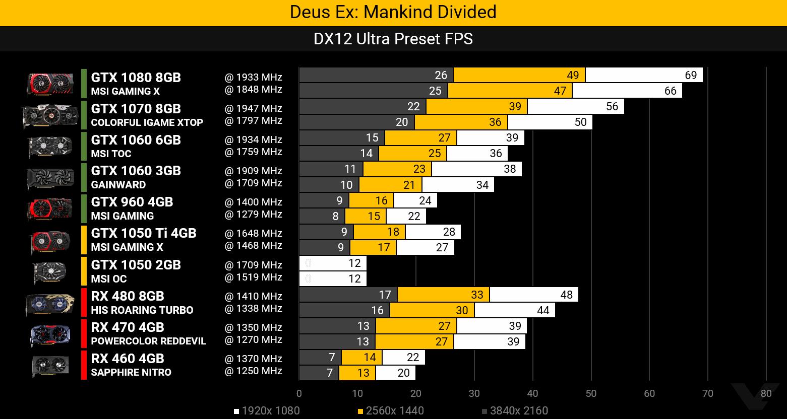 gtx1050-deusex