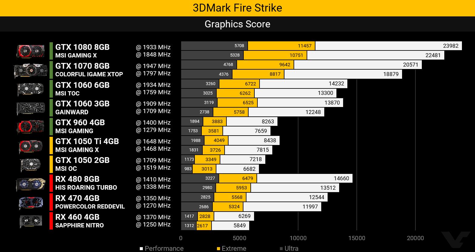 gtx1050-firestrike