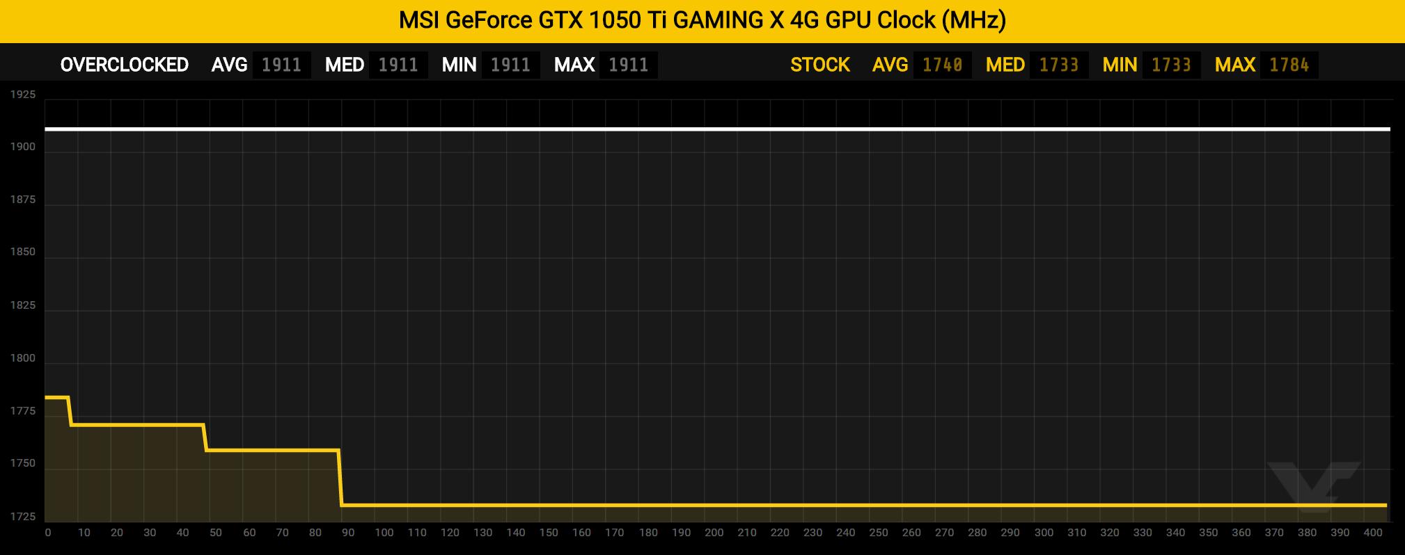 gtx1050ti-gpuclock