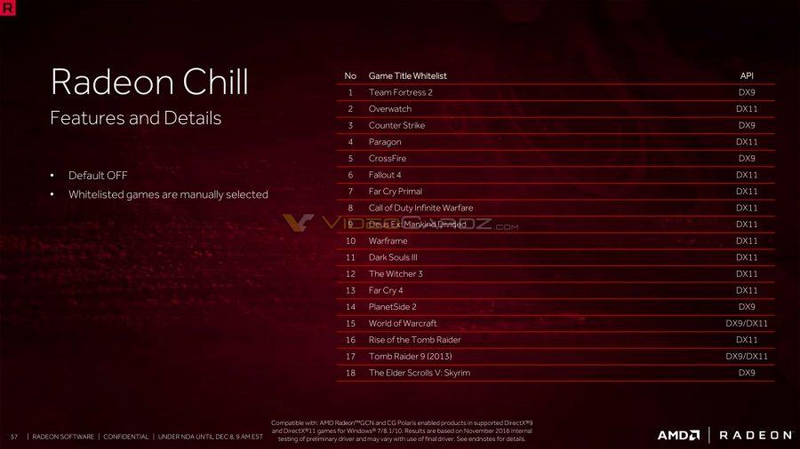 amd-crimson-relive-videocardz-56