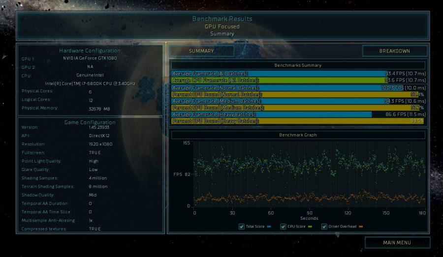 gtx-1080-results