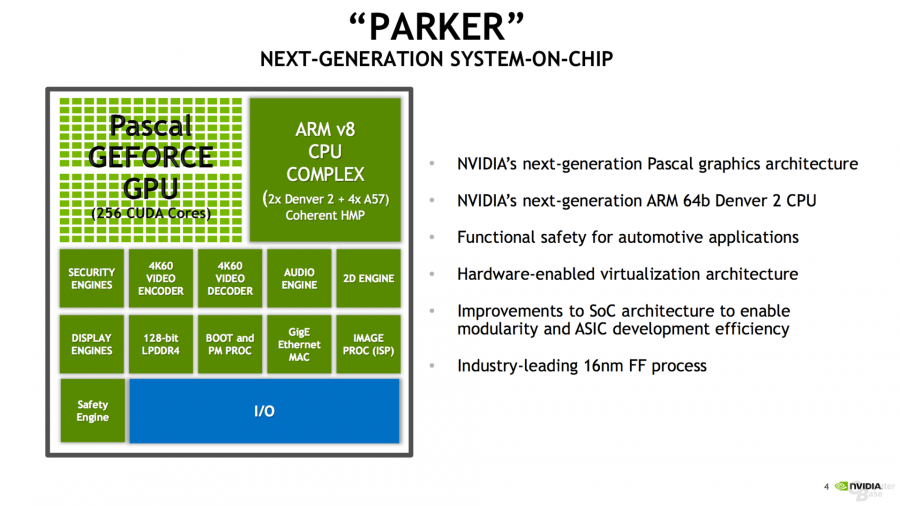 nvidia-tegra-parker-soc_features