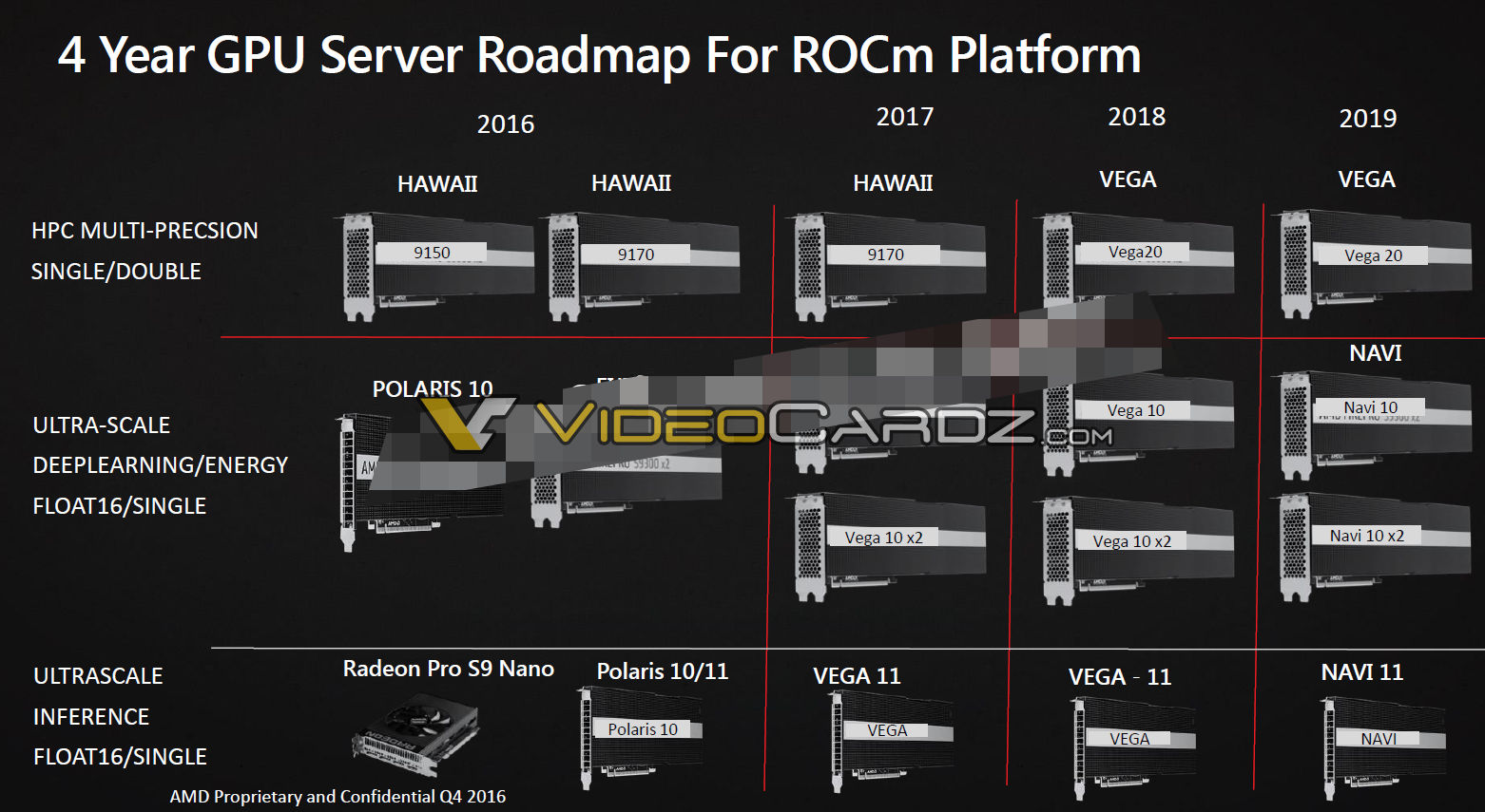 Amd Vega 10 And Vega 20 Slides Revealed Videocardz Com