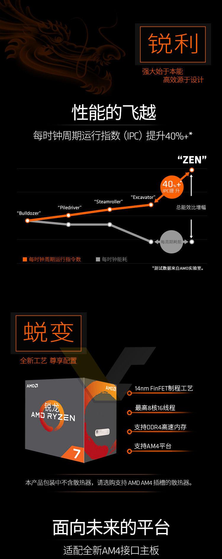 Chinese and Korean retailers leak AMD Ryzen marketing ...