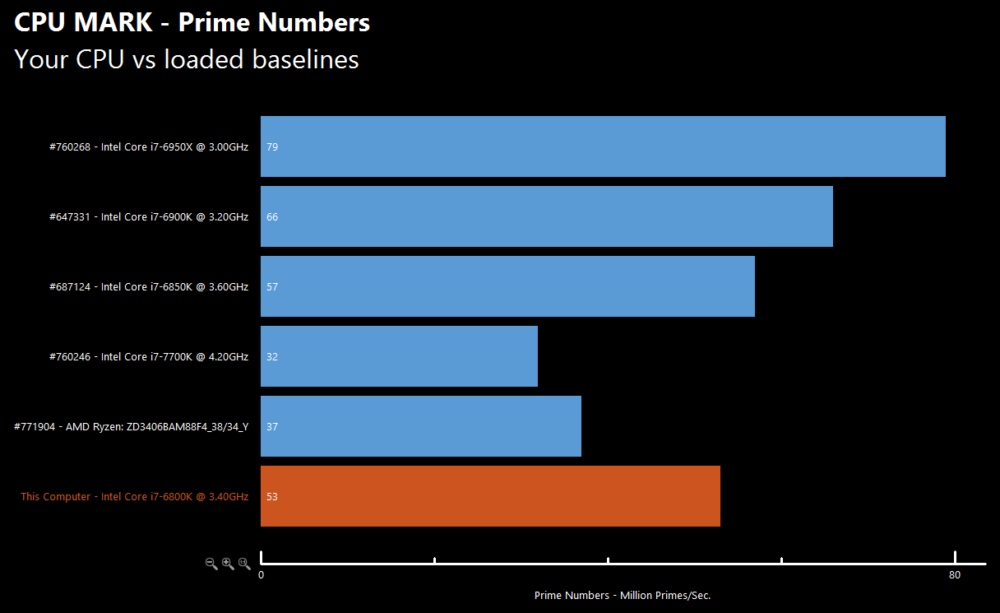 AMD-Ryzen-Chart-3-1000x613.png