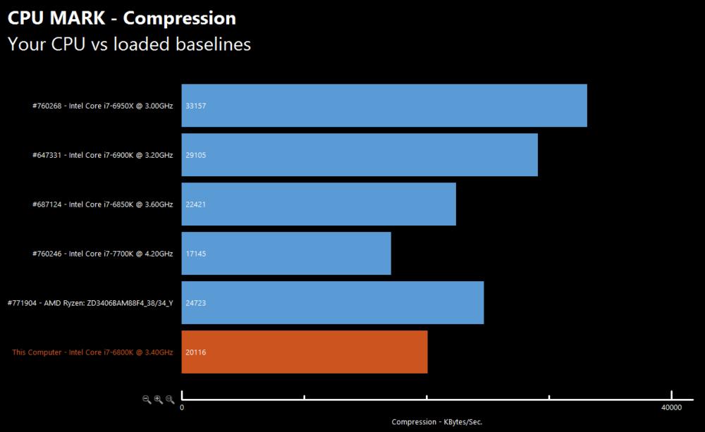 AMD-Ryzen-Chart-4-1000x613.png