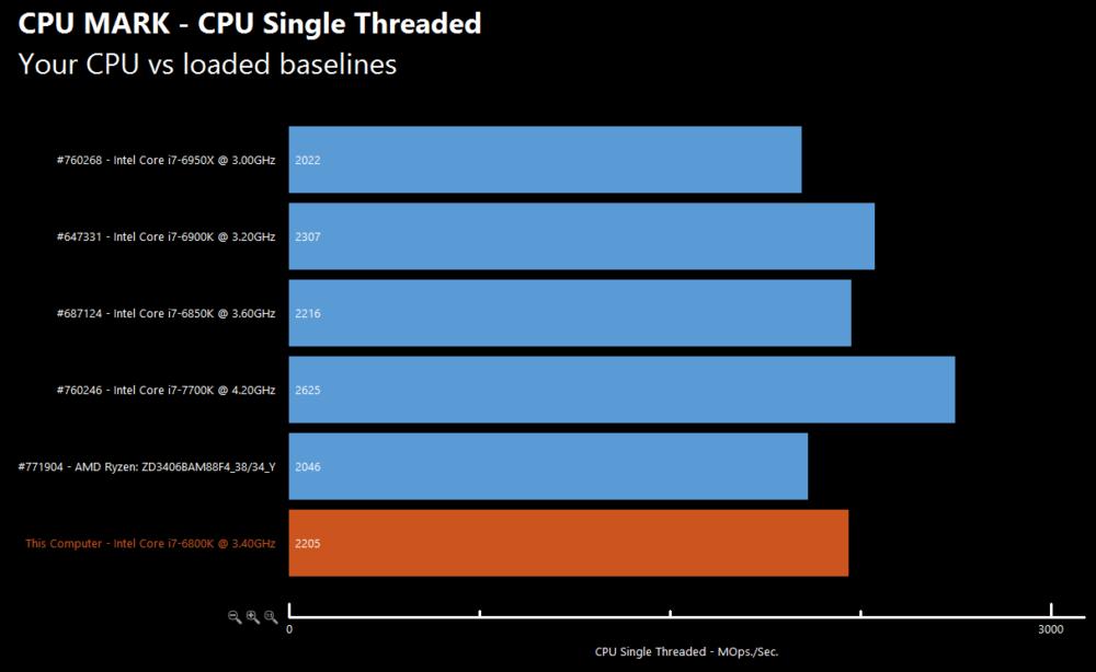 AMD-Ryzen-Chart-6-1000x614.png