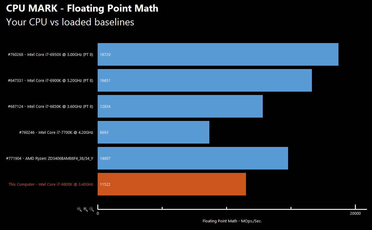 AMD-Ryzen-Chart-7.png