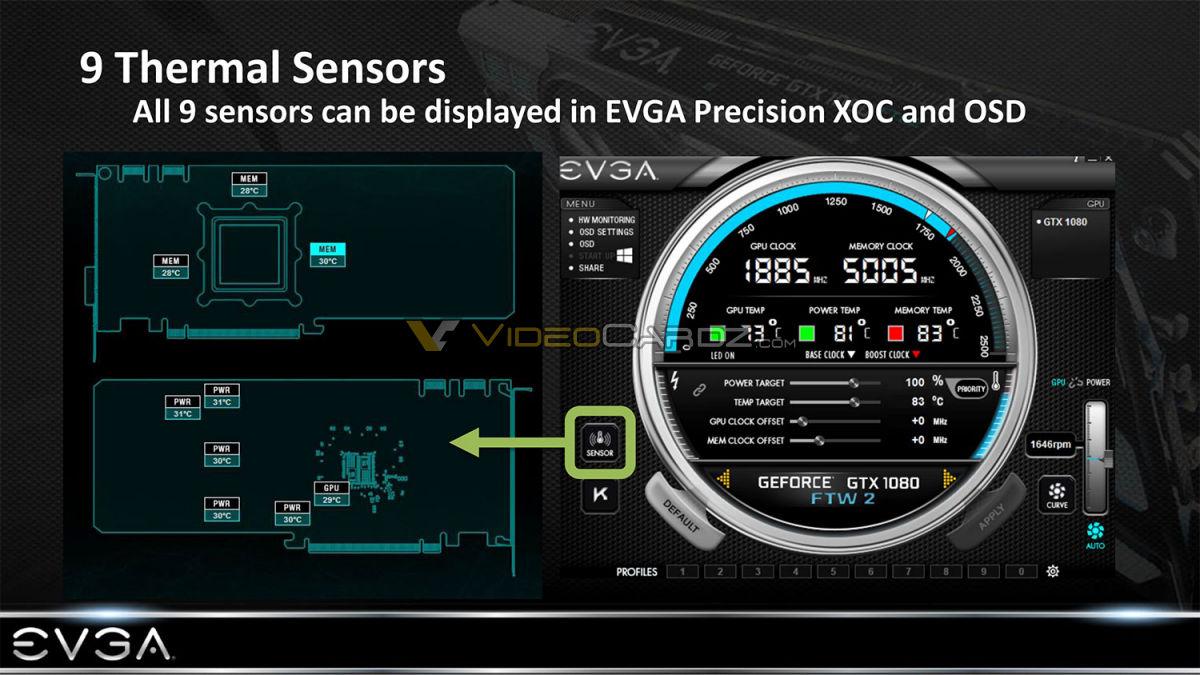 Evga Icx Technology Detailed Videocardz Com