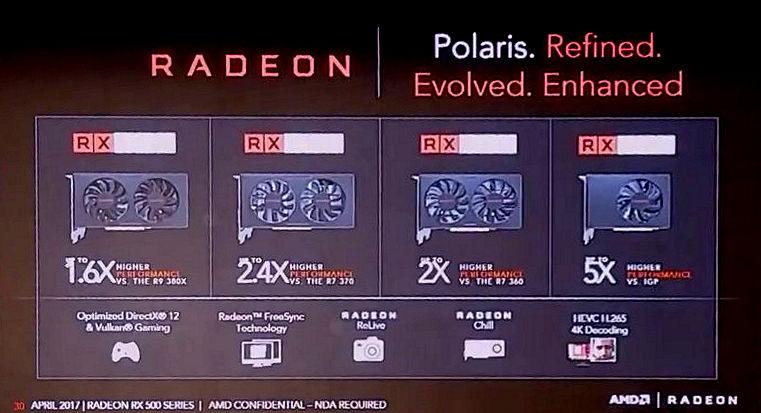 AMD-Radeon-RX-500-2.jpeg