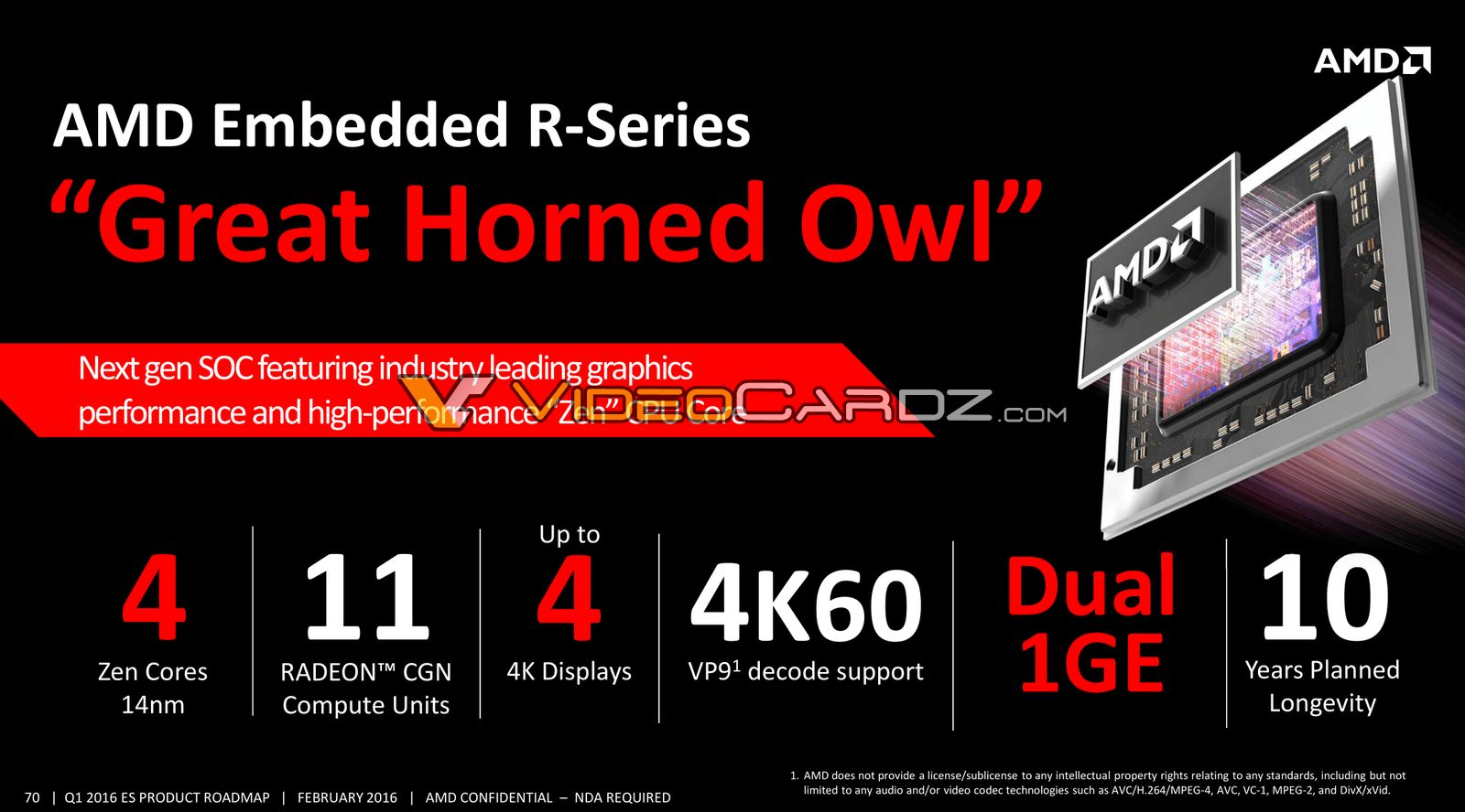 https://cdn.videocardz.com/1/2017/05/AMD-Data-Center-Presentation-7_VC.jpg