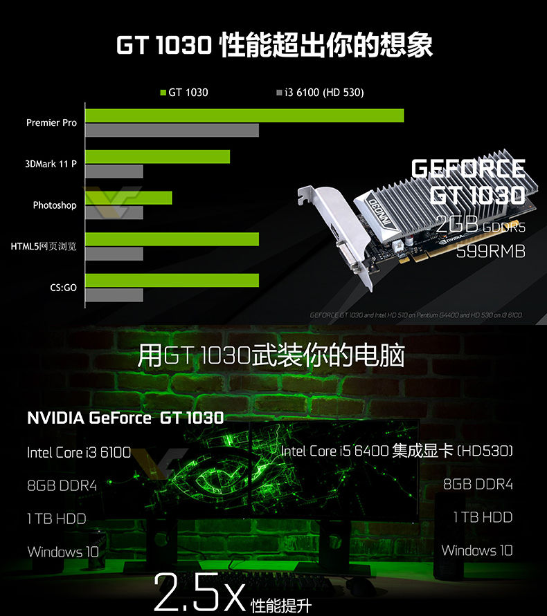 Mining with gt 1030