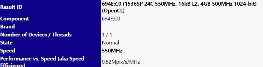 AMD preparing Radeon Pro WX 9100 with Vega GPU | VideoCardz com