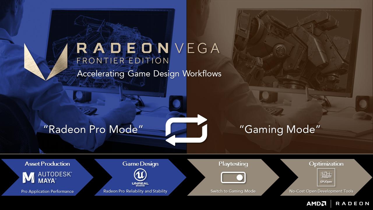 AMD Radeon Vega Frontier features Gaming Mode | VideoCardz com