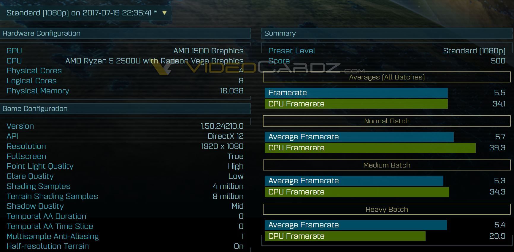 AMD Ryzen 5 2500U with Radeon Vega Graphics spotted