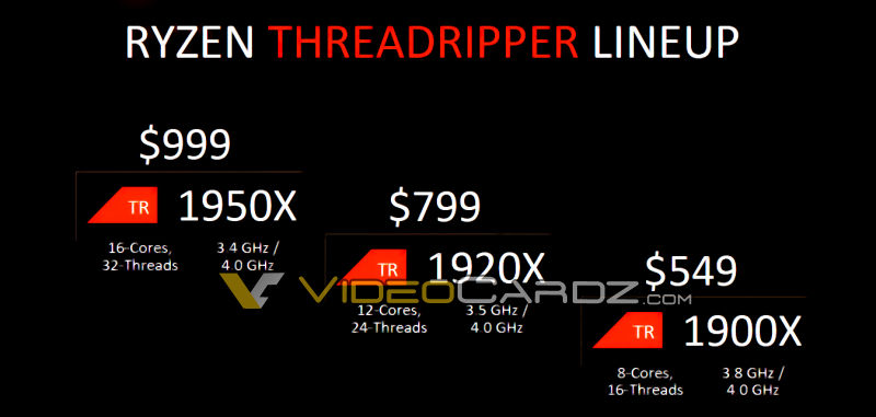 Amd Ryzen Threadripper 1900x Price Leaked Videocardz Com