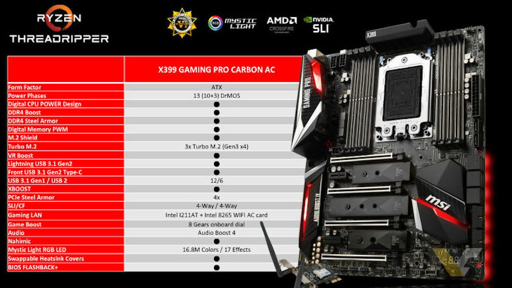 MSI showcases X399 GAMING PRO CARBON AC | VideoCardz com