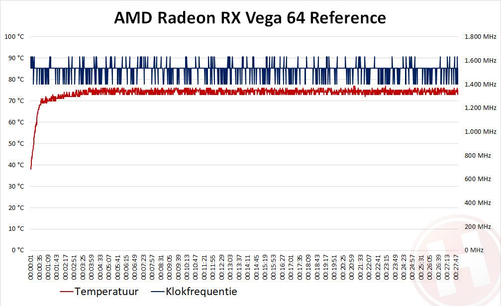 ASUS ROG STRIX Radeon RX Vega 64 finally gets tested | VideoCardz com
