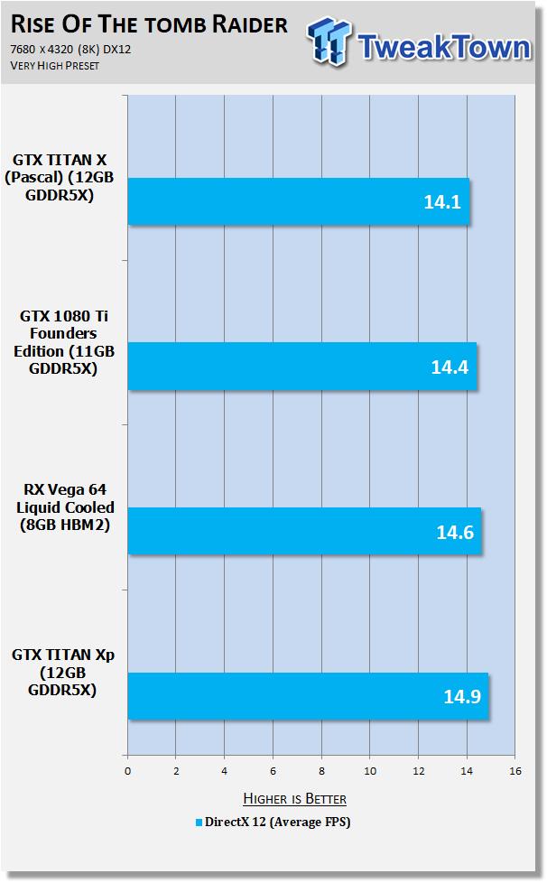 AMD Radeon RX Vega 64 tested at 8K resolution | VideoCardz com