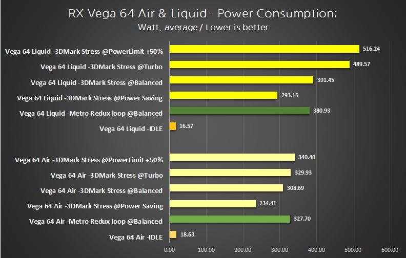 radeon rx vega 64 liquid cooling майнинг